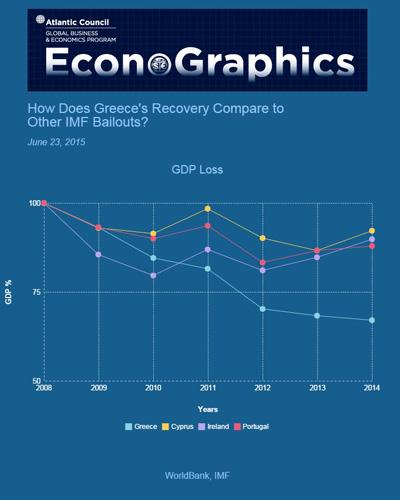 20150623 econographics
