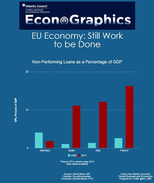 20151112 econographics