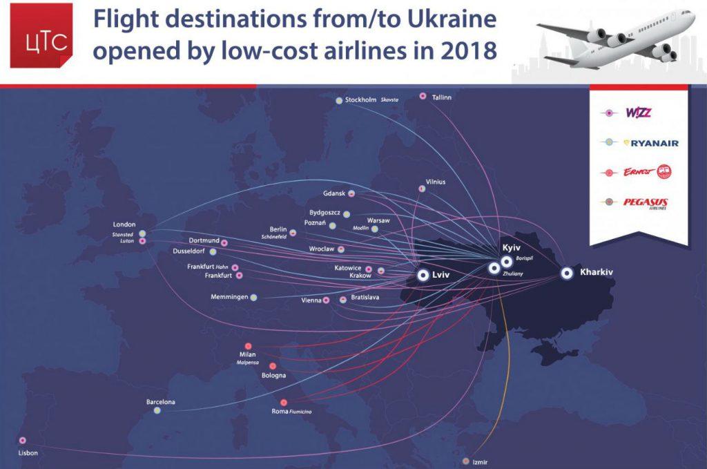 Ukraine emerges from isolation