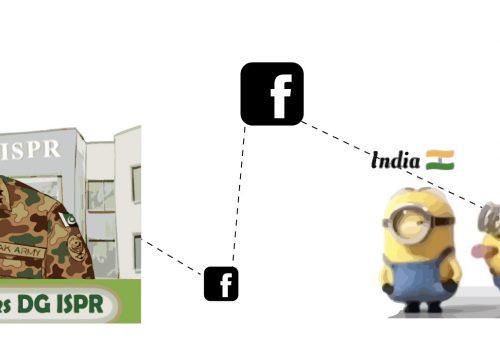 Pakistan Army's Covert Social Network